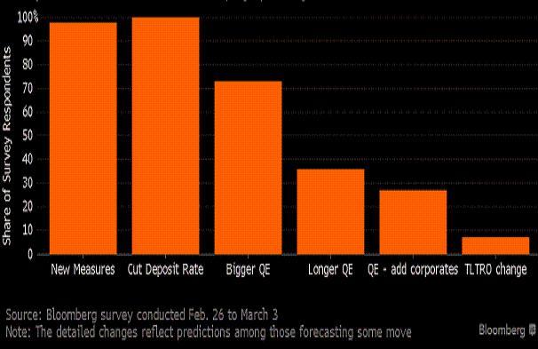 Decyzje podjęte przez Radę Prezesów EBC (oprócz decyzji w sprawie stóp procentowych)