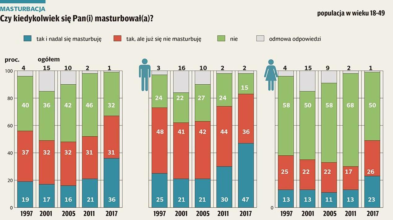 randki i seks w wieku 50 lat Łotwa randki za darmo